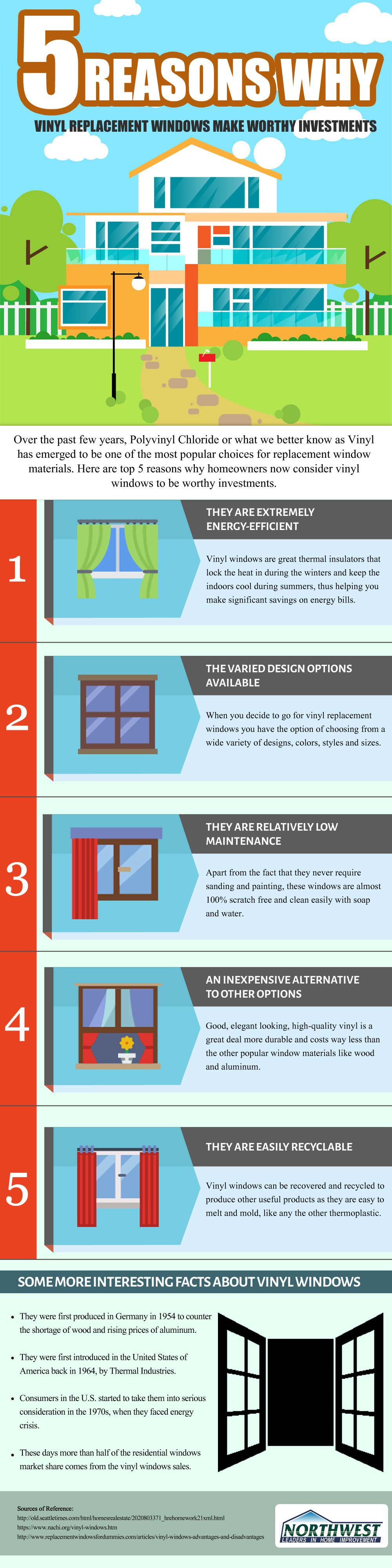 Northwest Exterior 5 Reasons to Use Vinyl Replacement Windows