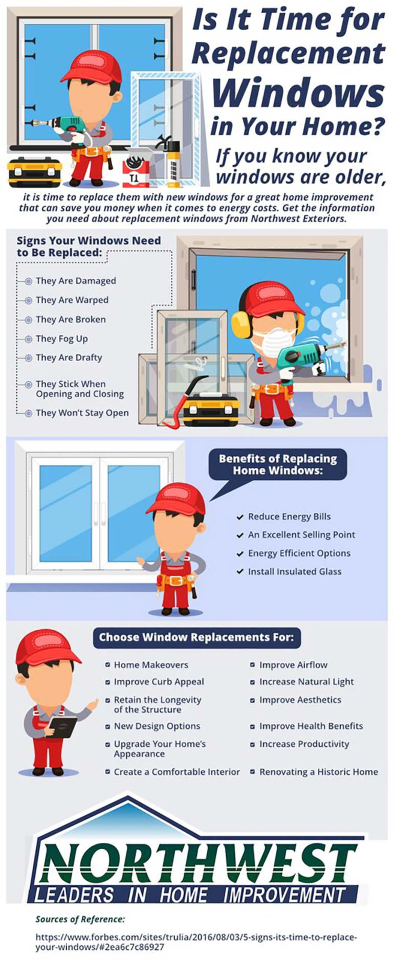 Graphic - Is it Time for Replacement Windows