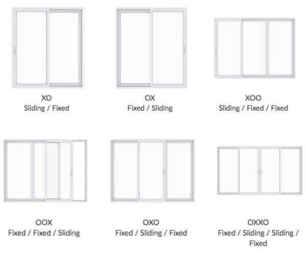 Anlin Sliding Patio Door Configurations