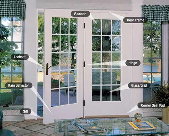 Therma-Tru Patio Door System Components
