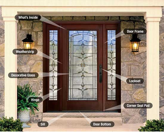 Therma-Tru Entry Door System Components